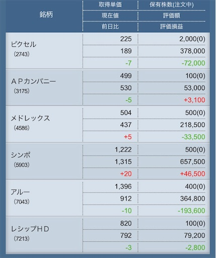 f:id:masaakiogawa0512:20190919012424j:image