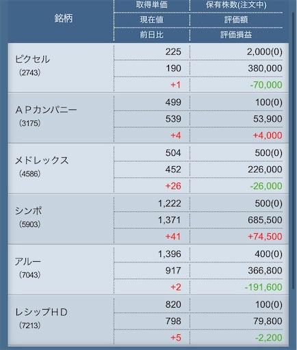 f:id:masaakiogawa0512:20190921012249j:image