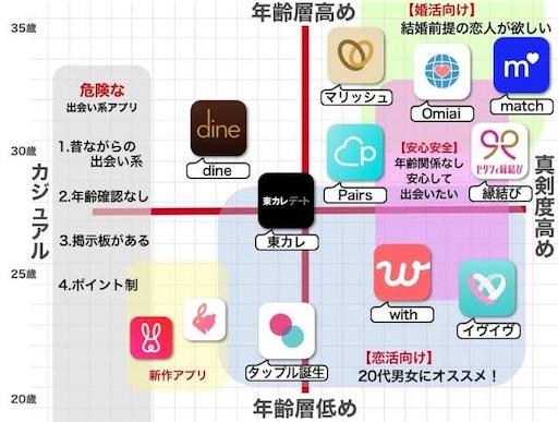 f:id:masaakiogawa0512:20190927023253j:image