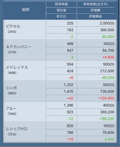 f:id:masaakiogawa0512:20190928025059j:image