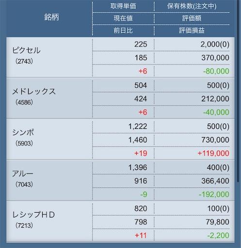 f:id:masaakiogawa0512:20191002003109j:image