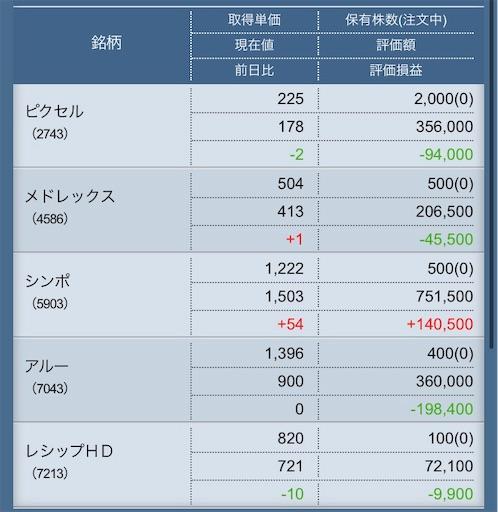 f:id:masaakiogawa0512:20191005025009j:image