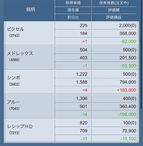 f:id:masaakiogawa0512:20191012014046j:image