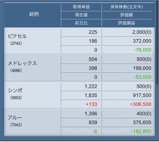 f:id:masaakiogawa0512:20191107011204j:image