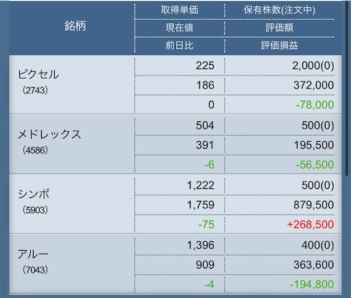 f:id:masaakiogawa0512:20191108210045j:image