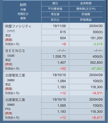 f:id:masaakiogawa0512:20191108210053j:image