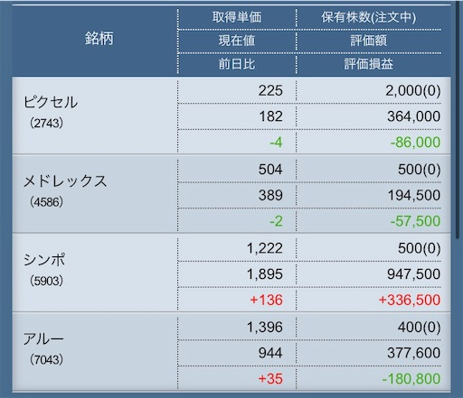 f:id:masaakiogawa0512:20191112022625j:image