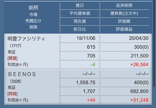 f:id:masaakiogawa0512:20191123023152j:image
