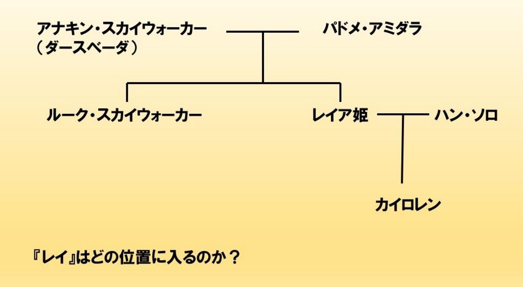 f:id:masacchikun:20180310141942j:plain