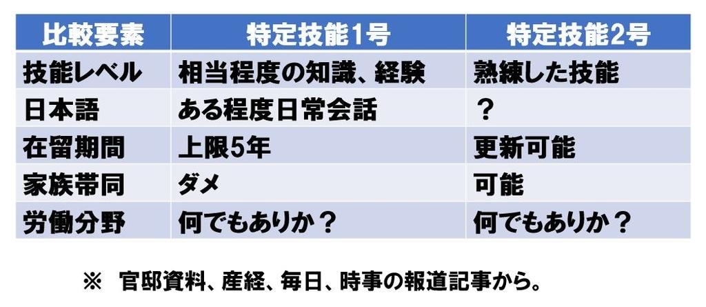 f:id:masacchikun:20181120165707j:plain