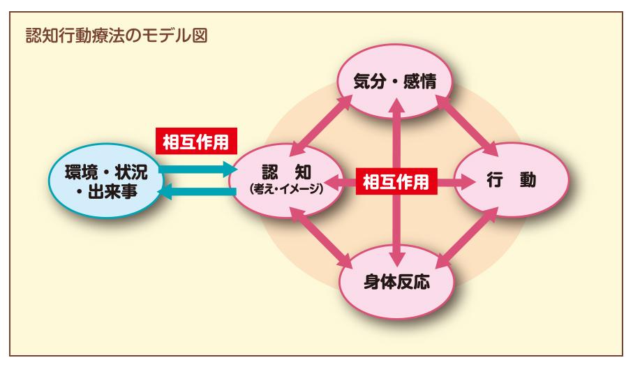 f:id:masaemon2:20141001155256j:plain