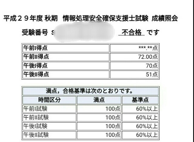 f:id:masaemon2:20171221082151j:plain