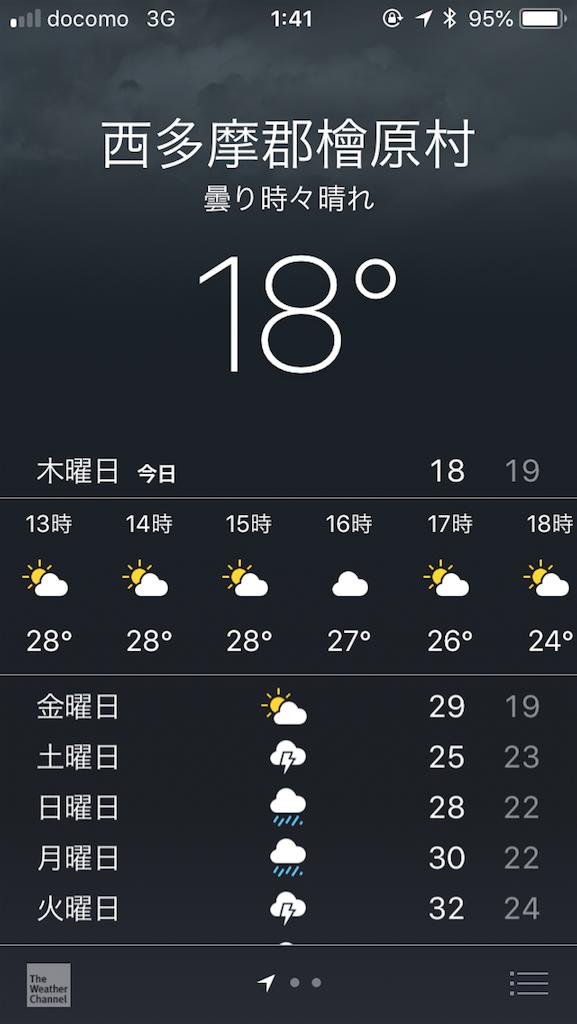 f:id:masahiko-takeda1129:20180727122817p:image