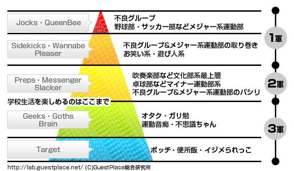 f:id:masahiro0539:20161105180819j:plain