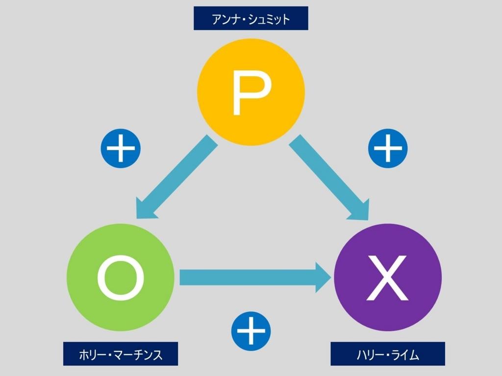 f:id:masahiro227:20170707185211j:plain
