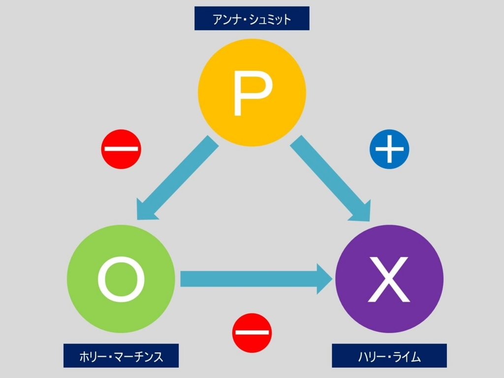 f:id:masahiro227:20170707185327j:plain