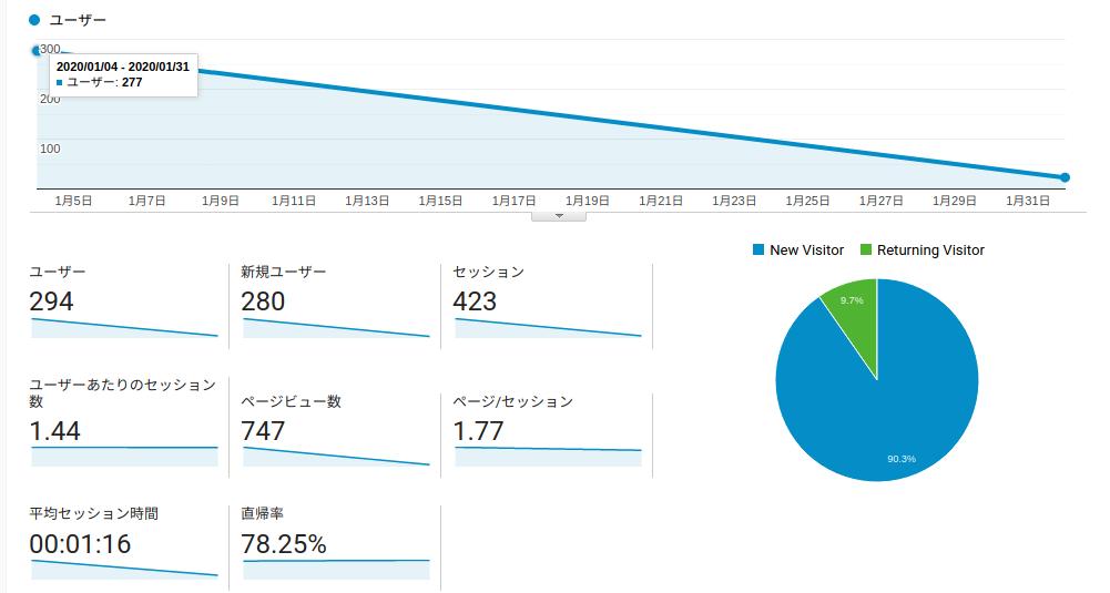 f:id:masahiroK27:20200205080608p:plain