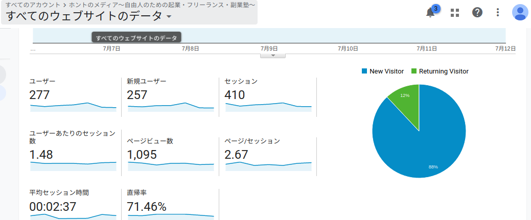 f:id:masahiroK27:20200713223200p:plain