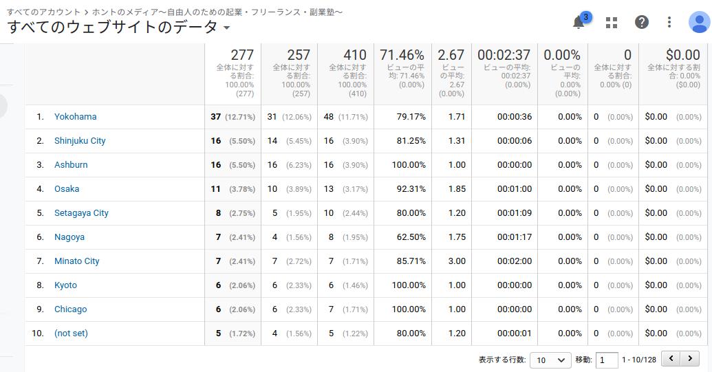 f:id:masahiroK27:20200713223812p:plain
