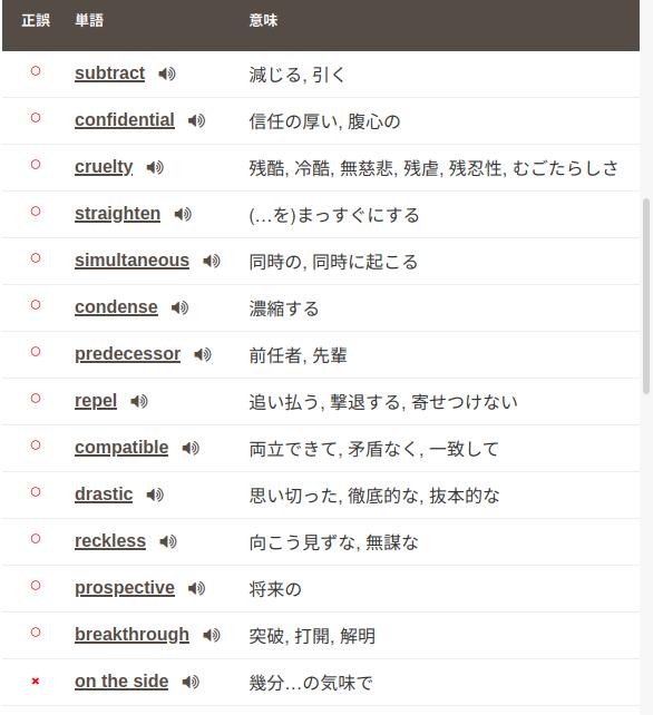 f:id:masahiroK27:20201218130903p:plain