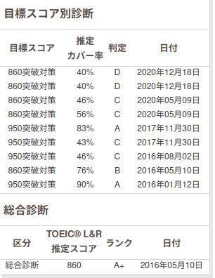 f:id:masahiroK27:20201218131139p:plain