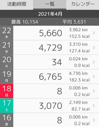 f:id:masahiroK27:20210502200935p:plain
