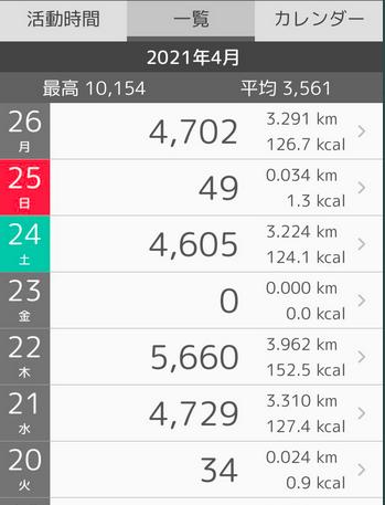 f:id:masahiroK27:20210502200952p:plain