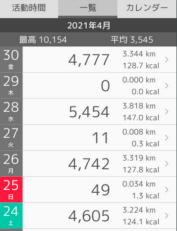 f:id:masahiroK27:20210502201004p:plain