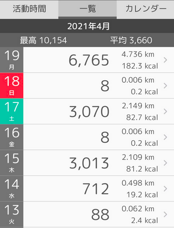 f:id:masahiroK27:20210502201049p:plain