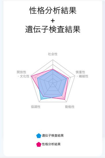 f:id:masahiroK27:20210628141506p:plain