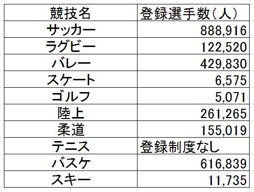 f:id:masahiro_5959:20160927162135p:plain