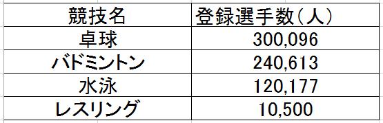 f:id:masahiro_5959:20160927162618p:plain