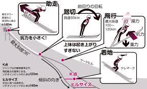 f:id:masahiro_5959:20170203123937p:plain