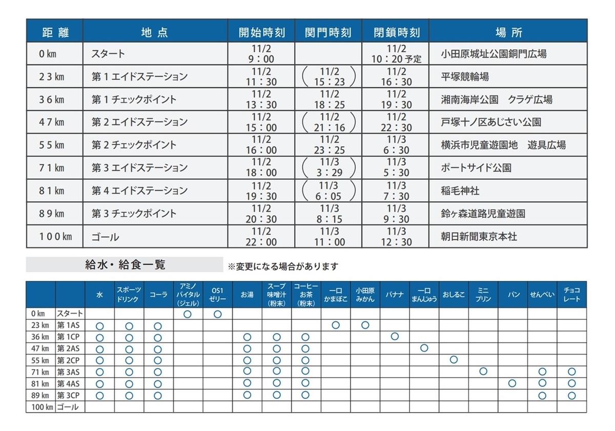 f:id:masahiro_5959:20191105112343j:plain