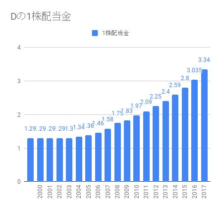 f:id:masahiro_e:20191009094202p:plain