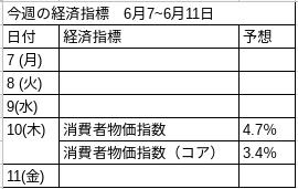 f:id:masahiro_e:20210606095105p:plain