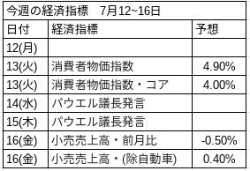 f:id:masahiro_e:20210711072446p:plain