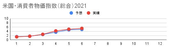 f:id:masahiro_e:20210714082219p:plain