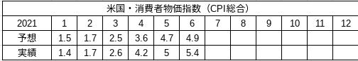 f:id:masahiro_e:20210714082531p:plain