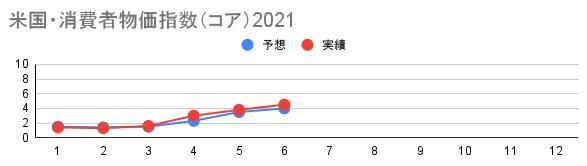 f:id:masahiro_e:20210714082653p:plain