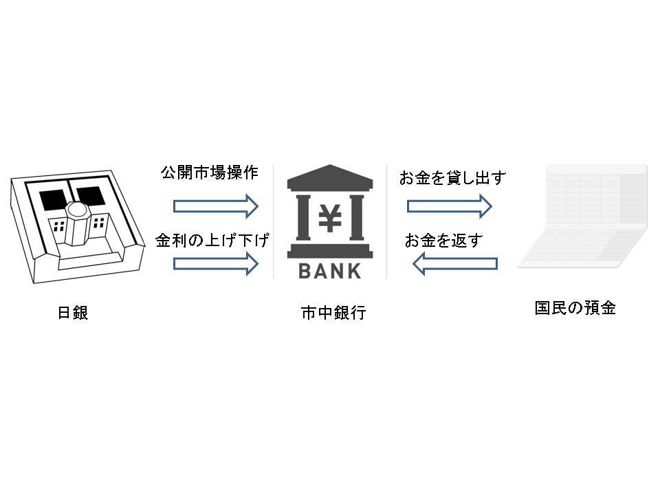 f:id:masahirokanda:20190310130859j:plain