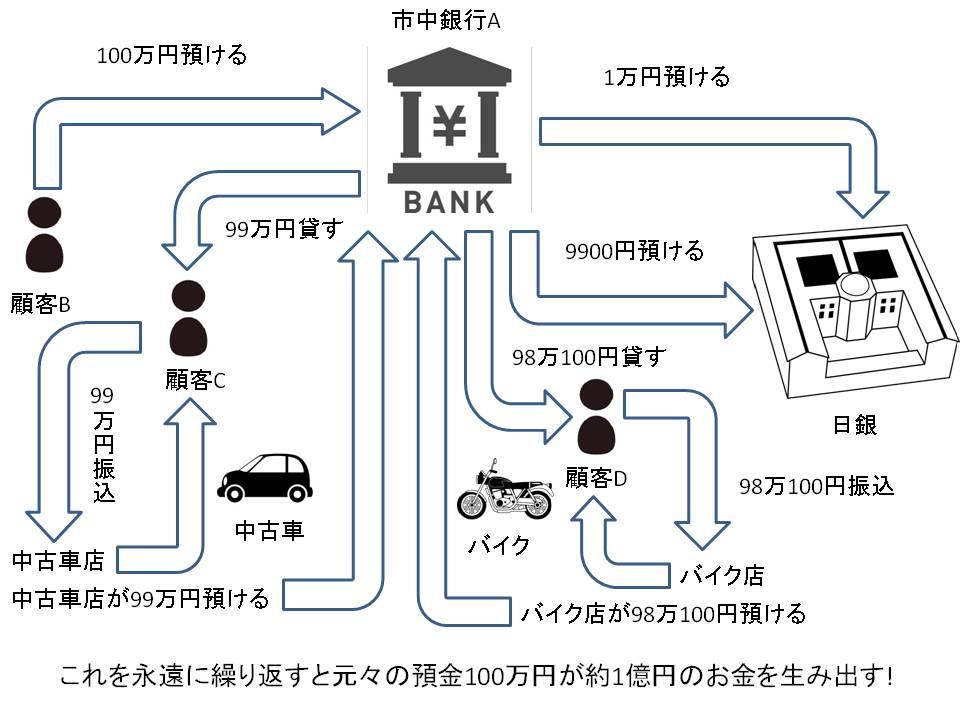 f:id:masahirokanda:20190311134924j:plain