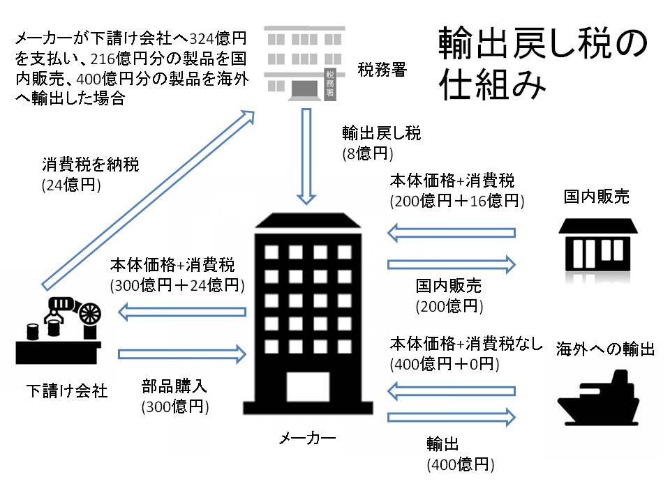 f:id:masahirokanda:20190516100320j:plain