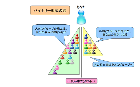 f:id:masahirokanda:20200726222134p:plain