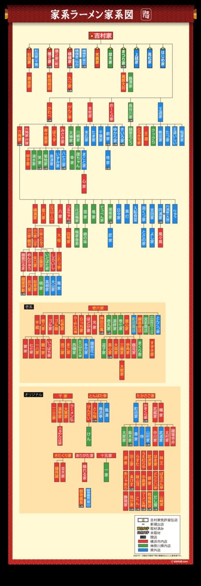 f:id:masahirokanda:20210526202820p:plain
