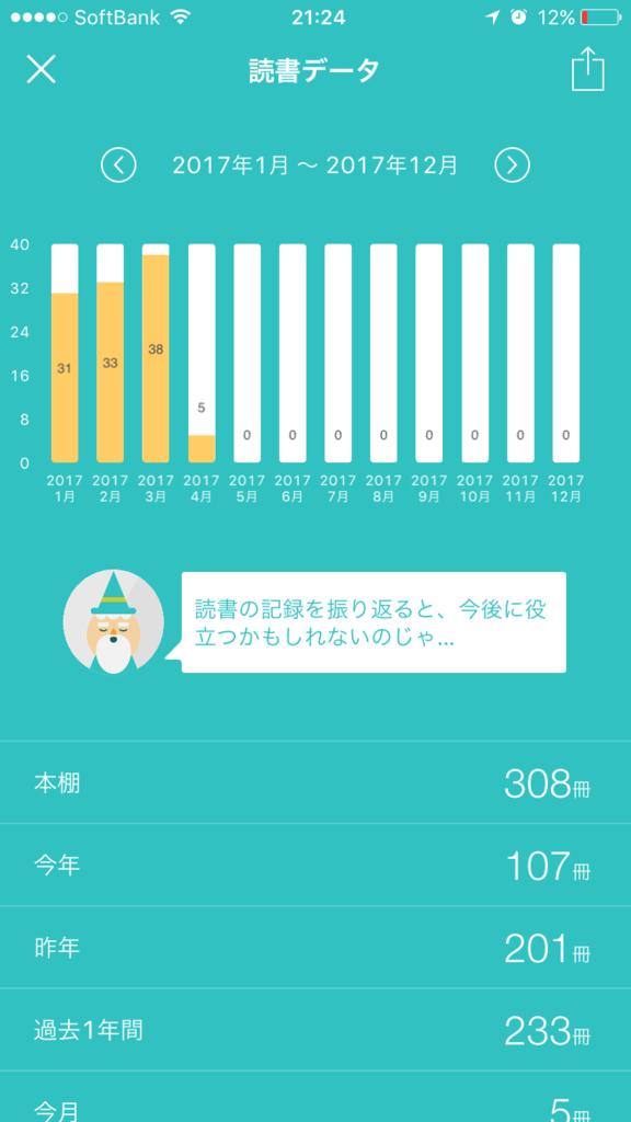 f:id:masahirom0504:20170402214213p:plain