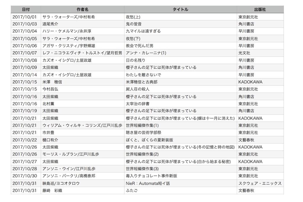 f:id:masahirom0504:20171103094727j:image