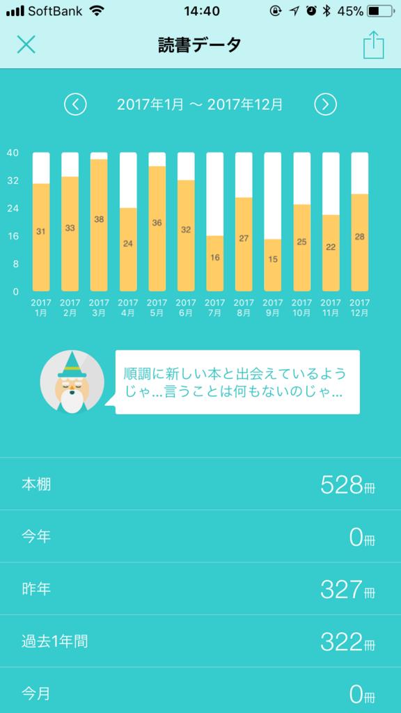 f:id:masahirom0504:20180108205730p:plain
