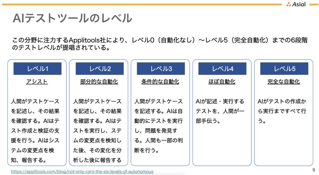 f:id:masahirotanaka:20190311102450p:plain