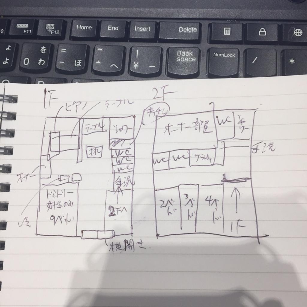 f:id:masahito0107:20170426233349j:plain
